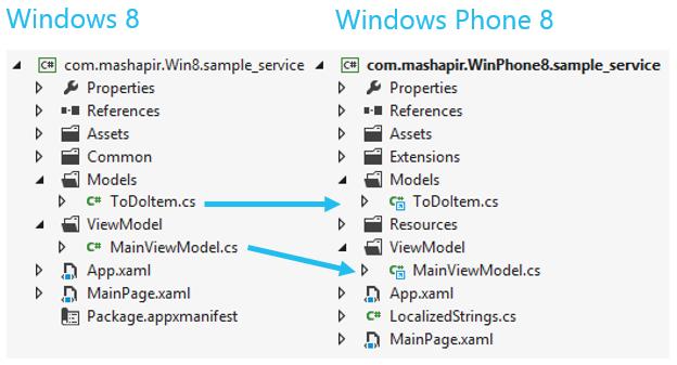 Sharing Code: Windows 8 and Windows Phone - Matt Hidinger